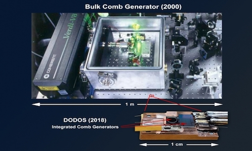 Combined frequency combs helped create optical frequency synthesizer.