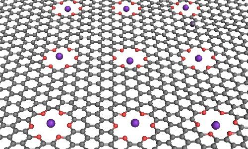 graphene membrane, illustration