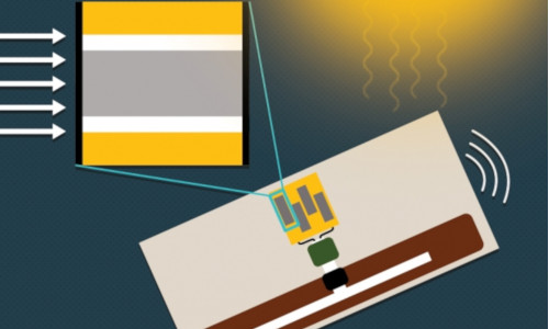An image of photovoltaic-powered sensors on RFID tags that work in sunlight and dimmer indoor lighting