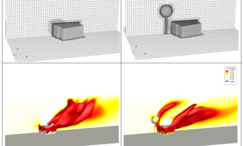 Figure showing what happens to heat flow with and without trees next to a house