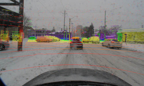 A new dataset will enable engineers to test and refine new algorithms for self-driving cars that can overcome the perception challenges posed by snowy weather